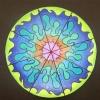 Pizza Simétrica - Trabalhando com Traços Simétricos